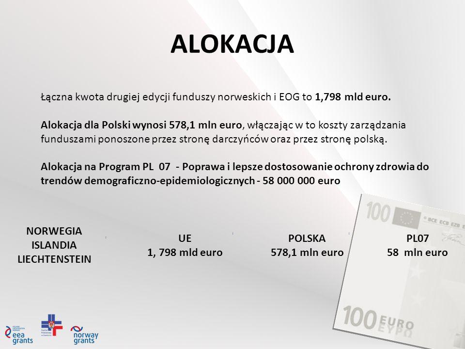 ODBIORCY WSPARCIA Generalnie, wnioskodawcami mogą być podmioty prywatne czy też publiczne, komercyjne bądź niekomercyjne, oraz organizacje pozarządowe ustanowione jako podmiot prawny w Polsce, jak również organizacje międzyrządowe działające w Polsce.