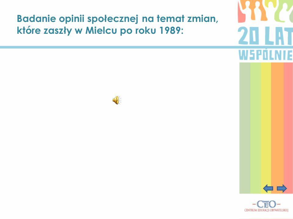W skład Zespołu Projektowego wchodzą…  Weronika Chomiuk 1994, 3F  Klaudia Rybak 1994, 3F  Aleksandra Skoczek 1994, 3F  Magdalena Strycharz 1994, 3F  Zuzanna Ungeheuer 1994, 3F Gimnazjum nr 2 w Mielcu przy ulicy Grunwaldzkiej 7 Danuta Wilk Wyrażamy zgodę na wykorzystanie i przetwarzanie naszych danych osobowych przez Centrum Edukacji Obywatelskiej, z siedzibą w Warszawie przy ul.