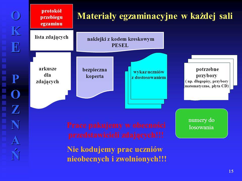 OKE POZNAŃ 15 Materiały egzaminacyjne w każdej sali bezpieczna koperta potrzebne przybory ( np. długopisy, przybory matematyczne, płyta CD) protokół p