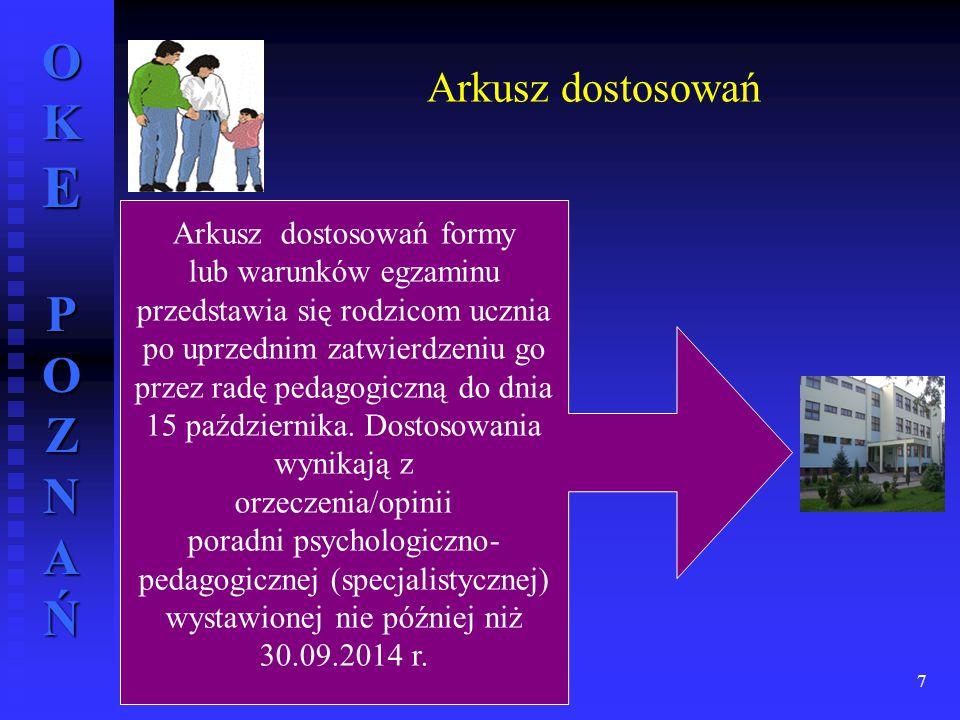 OKE POZNAŃ luty/marzec 2008 7 Arkusz dostosowań formy lub warunków egzaminu przedstawia się rodzicom ucznia po uprzednim zatwierdzeniu go przez radę p