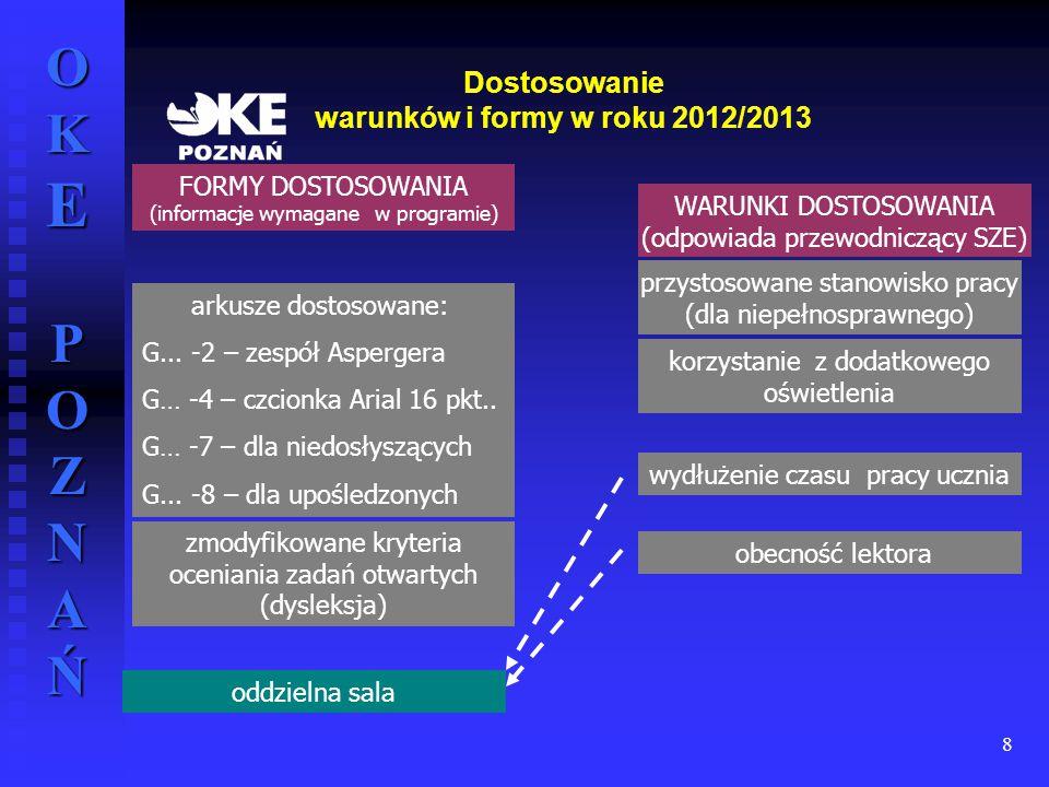 OKE POZNAŃ 8 Dostosowanie warunków i formy w roku 2012/2013 WARUNKI DOSTOSOWANIA (odpowiada przewodniczący SZE) arkusze dostosowane: G... -2 – zespół