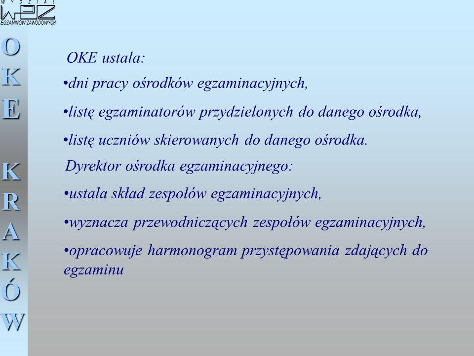 OKE KRAKÓW OKE ustala: dni pracy ośrodków egzaminacyjnych, listę egzaminatorów przydzielonych do danego ośrodka, listę uczniów skierowanych do danego