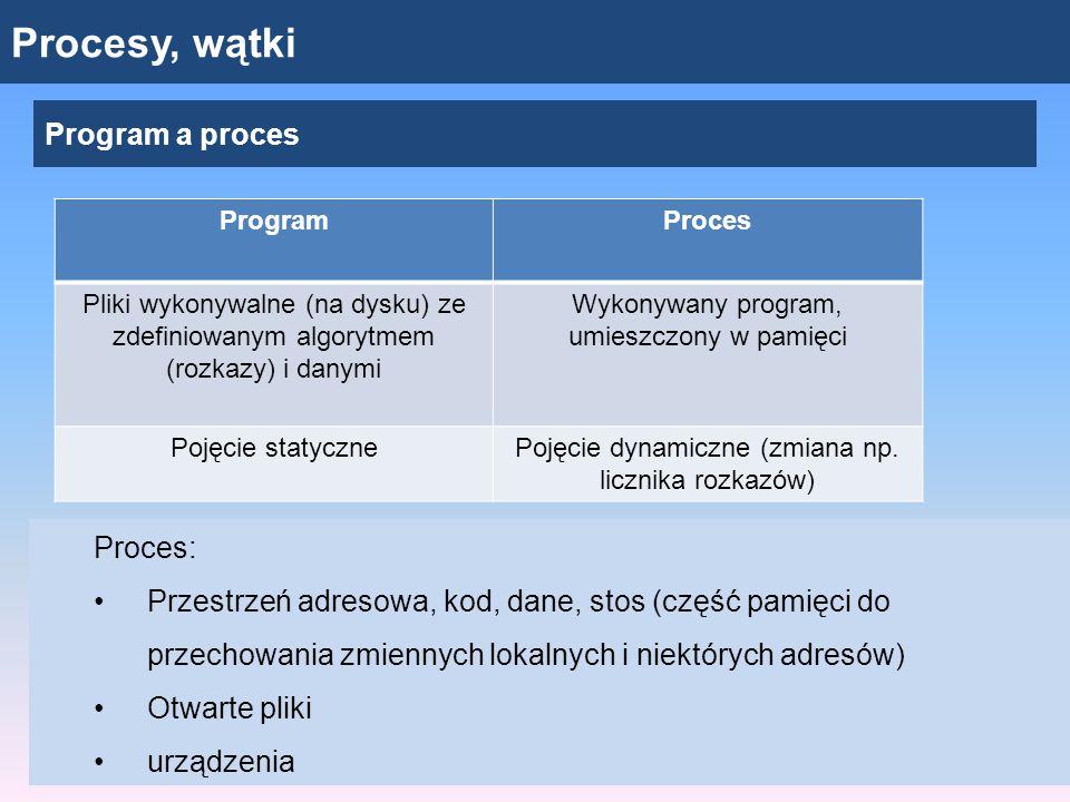 Procesy, wątki Program a proces Proces: Przestrzeń adresowa, kod, dane, stos (część pamięci do przechowania zmiennych lokalnych i niektórych adresów) Otwarte pliki urządzenia ProgramProces Pliki wykonywalne (na dysku) ze zdefiniowanym algorytmem (rozkazy) i danymi Wykonywany program, umieszczony w pamięci Pojęcie statycznePojęcie dynamiczne (zmiana np.