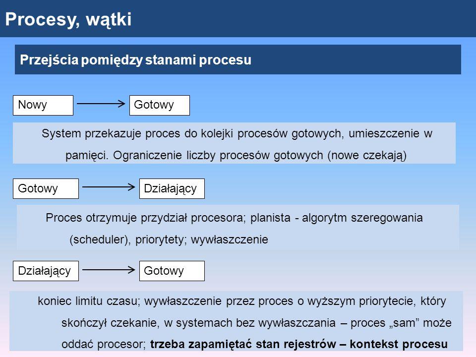 Procesy, wątki Przejścia pomiędzy stanami procesu System przekazuje proces do kolejki procesów gotowych, umieszczenie w pamięci.