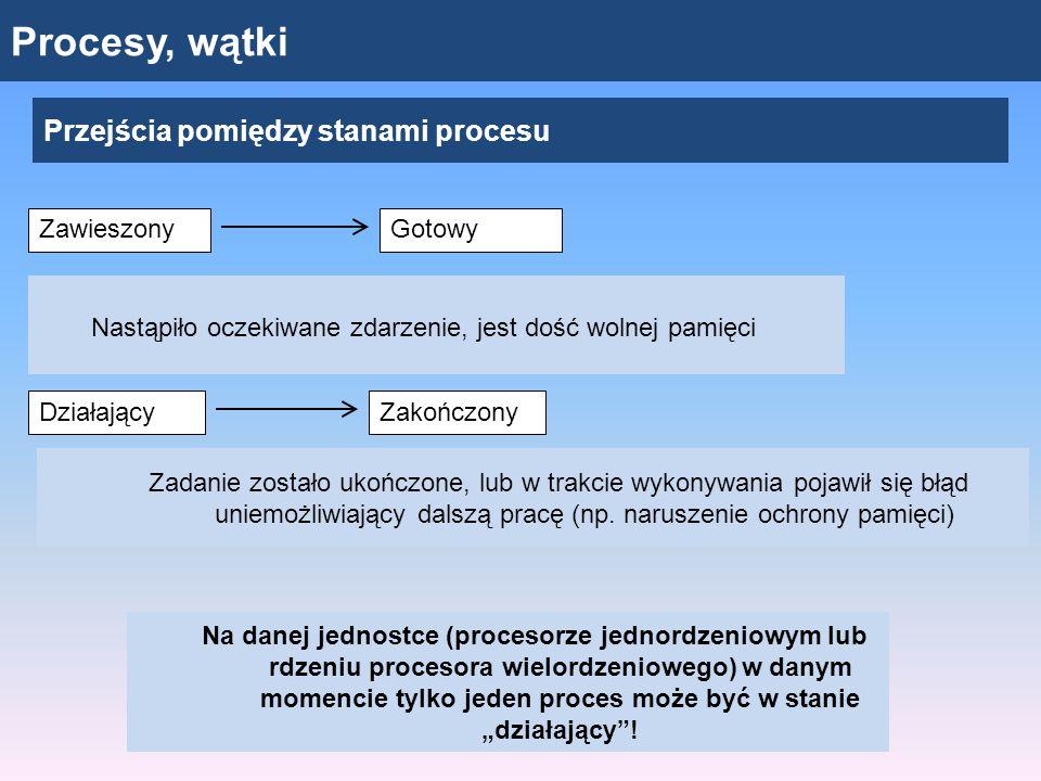 Procesy, wątki Wielowątkowość Proces: Jednowątkowy – poszczególne zadania przetwarzane są sekwencyjnie, jedno po drugim Wielowątkowy – proces zawiera niezależne od siebie zadania, które mogą być wykonywane jednocześnie Proces Przestrzeń adresowa, pliki, zmienne globalne Wątek 1Wątek 2Wątek 3 Licznik rozkazów Rejestry Stos stan Licznik rozkazów Rejestry Stos stan Licznik rozkazów Rejestry Stos stan