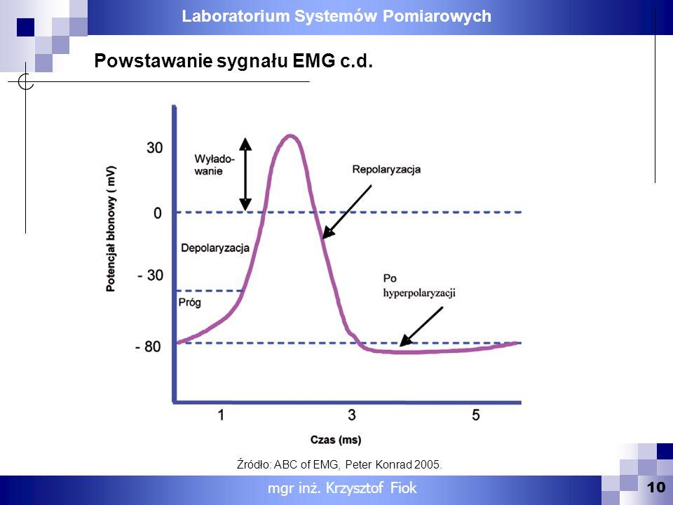 Laboratorium Systemów Pomiarowych 10 mgr inż. Krzysztof Fiok Powstawanie sygnału EMG c.d. Źródło: ABC of EMG, Peter Konrad 2005.