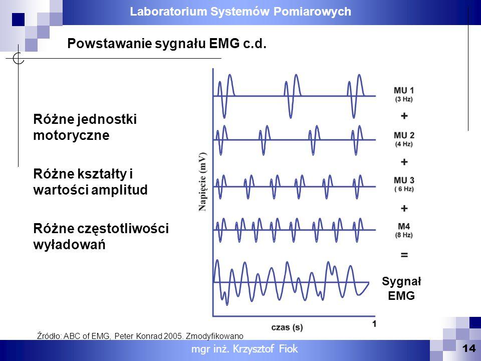 Laboratorium Systemów Pomiarowych 14 mgr inż. Krzysztof Fiok Powstawanie sygnału EMG c.d. Sygnał EMG Różne jednostki motoryczne Różne kształty i warto