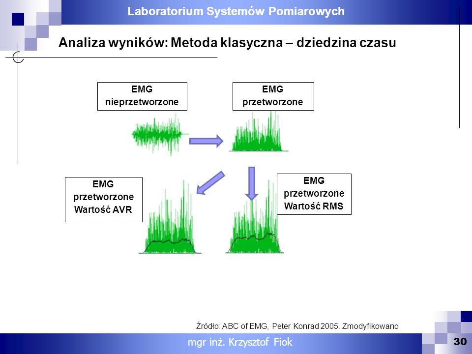 Laboratorium Systemów Pomiarowych 30 Analiza wyników: Metoda klasyczna – dziedzina czasu mgr inż. Krzysztof Fiok EMG nieprzetworzone EMG przetworzone
