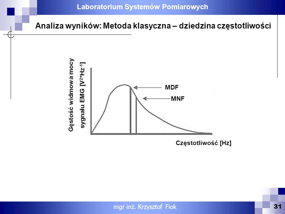 Laboratorium Systemów Pomiarowych 31 Analiza wyników: Metoda klasyczna – dziedzina częstotliwości mgr inż. Krzysztof Fiok MDF MNF Częstotliwość [Hz] G