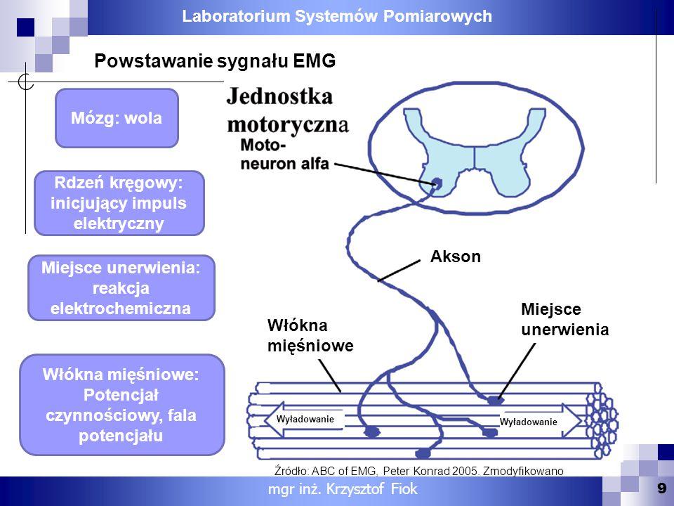 Laboratorium Systemów Pomiarowych 9 mgr inż. Krzysztof Fiok Akson Wyładowanie Włókna mięśniowe Miejsce unerwienia Mózg: wola Rdzeń kręgowy: inicjujący