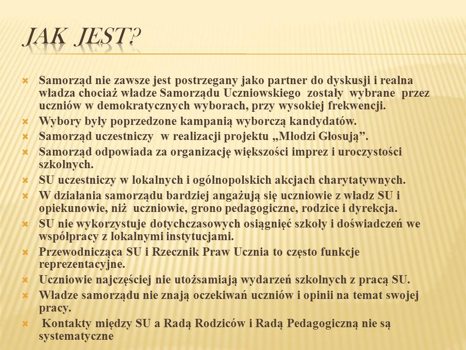  Samorząd nie zawsze jest postrzegany jako partner do dyskusji i realna władza chociaż władze Samorządu Uczniowskiego zostały wybrane przez uczniów w