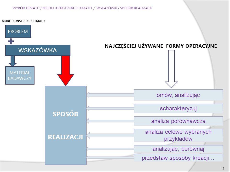 WYBÓR TEMATU / MODEL KONSTRUKCJI TEMATU / WSKAZÓWKI / SPOSÓB REALIZACJI 11 WSKAZÓWKA SPOSÓB REALIZACJI omów, analizując scharakteryzuj analiza porównawcza analiza celowo wybranych przykładów analizując, porównaj przedstaw sposoby kreacji… NAJCZĘŚCIEJ UŻYWANE FORMY OPERACYJNE PROBLEM MATERIAŁ BADAWCZY MODEL KONSTRUKCJI TEMATU