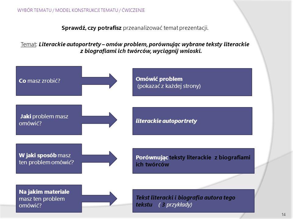 WYBÓR TEMATU / MODEL KONSTRUKCJI TEMATU / ĆWICZENIE Sprawdź, czy potrafisz przeanalizować temat prezentacji.
