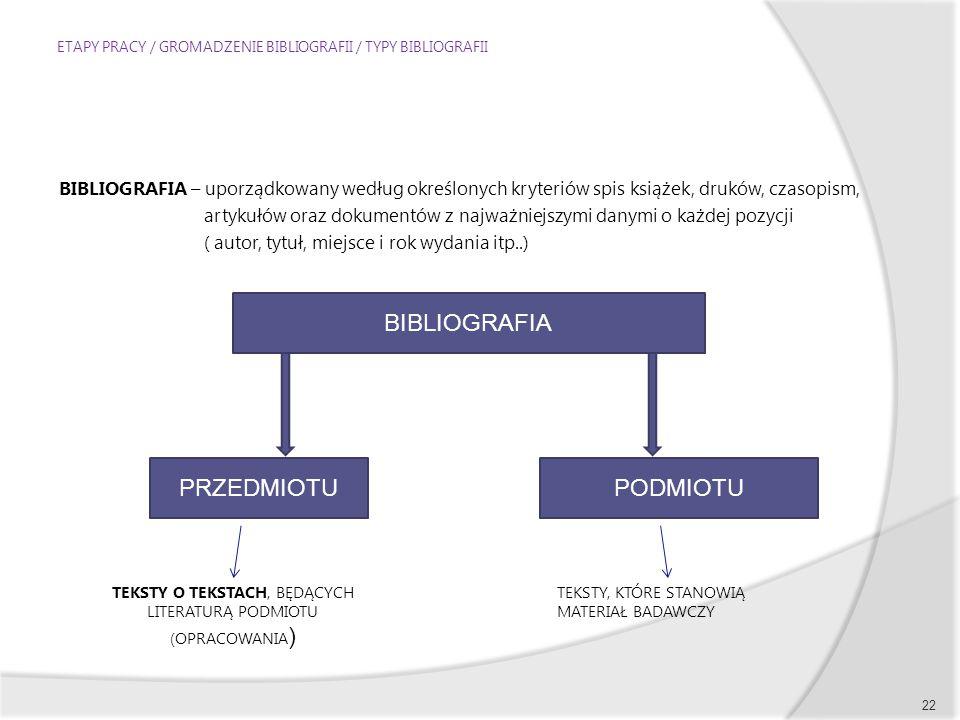 ETAPY PRACY / GROMADZENIE BIBLIOGRAFII / TYPY BIBLIOGRAFII BIBLIOGRAFIA – uporządkowany według określonych kryteriów spis książek, druków, czasopism, artykułów oraz dokumentów z najważniejszymi danymi o każdej pozycji ( autor, tytuł, miejsce i rok wydania itp..) 22 BIBLIOGRAFIA PRZEDMIOTUPODMIOTU TEKSTY O TEKSTACH, BĘDĄCYCH LITERATURĄ PODMIOTU (OPRACOWANIA ) TEKSTY, KTÓRE STANOWIĄ MATERIAŁ BADAWCZY
