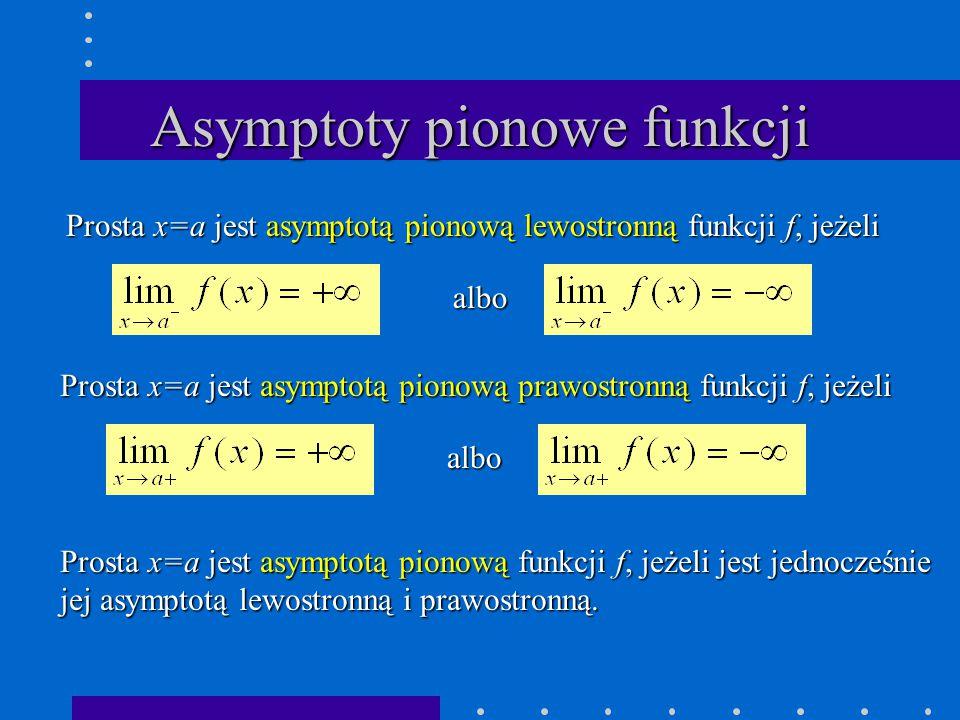 Asymptoty pionowe funkcji Prosta x=a jest asymptotą pionową lewostronną funkcji f, jeżeli albo Prosta x=a jest asymptotą pionową prawostronną funkcji