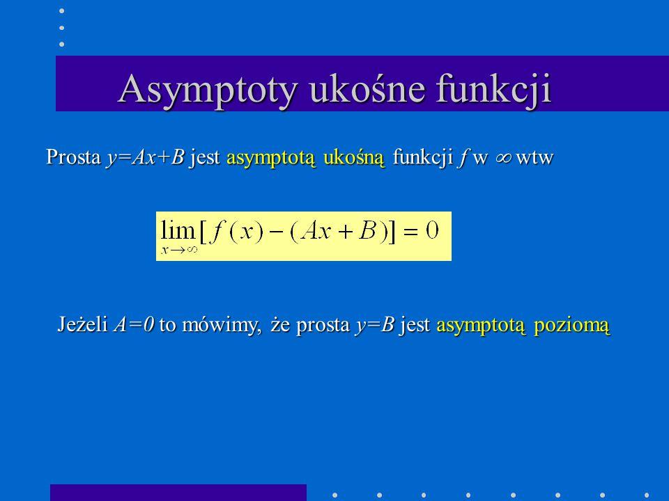 Asymptoty ukośne funkcji Prosta y=Ax+B jest asymptotą ukośną funkcji f w  wtw Jeżeli A=0 to mówimy, że prosta y=B jest asymptotą poziomą