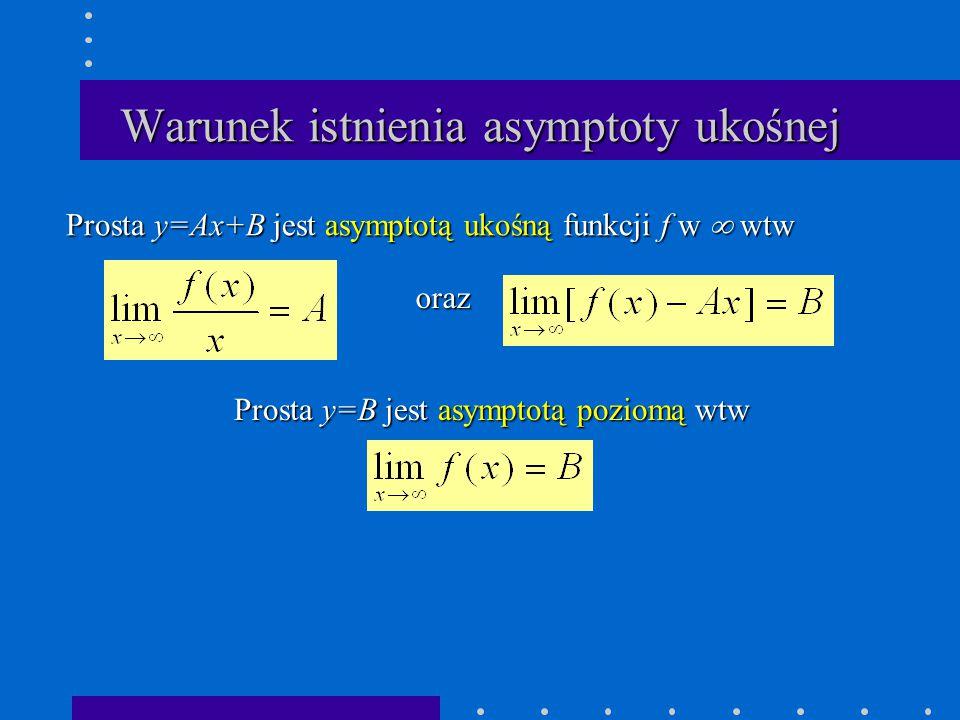 Warunek istnienia asymptoty ukośnej Prosta y=Ax+B jest asymptotą ukośną funkcji f w  wtw Prosta y=B jest asymptotą poziomą wtw oraz