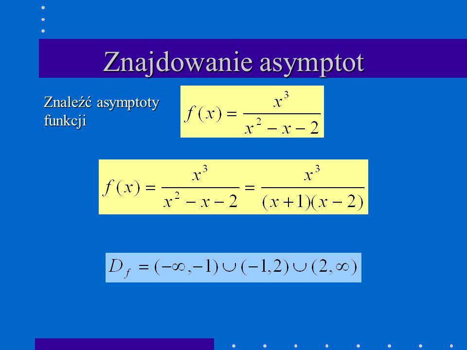 Znajdowanie asymptot Znaleźć asymptoty funkcji