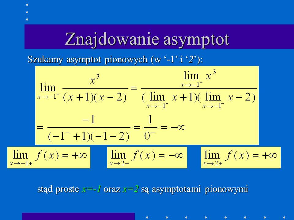 Znajdowanie asymptot Szukamy asymptot pionowych (w '-1' i '2'): stąd proste x=-1 oraz x=2 są asymptotami pionowymi