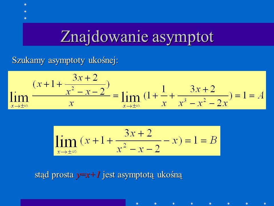 Znajdowanie asymptot Szukamy asymptoty ukośnej: stąd prosta y=x+1 jest asymptotą ukośną