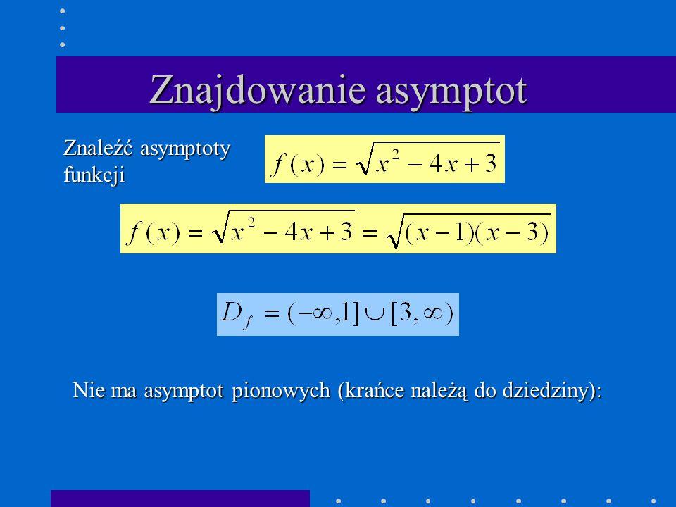 Znajdowanie asymptot Znaleźć asymptoty funkcji Nie ma asymptot pionowych (krańce należą do dziedziny):
