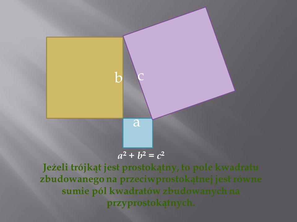 a b c Jeżeli trójkąt jest prostokątny, to pole kwadratu zbudowanego na przeciwprostokątnej jest równe sumie pól kwadratów zbudowanych na przyprostokąt