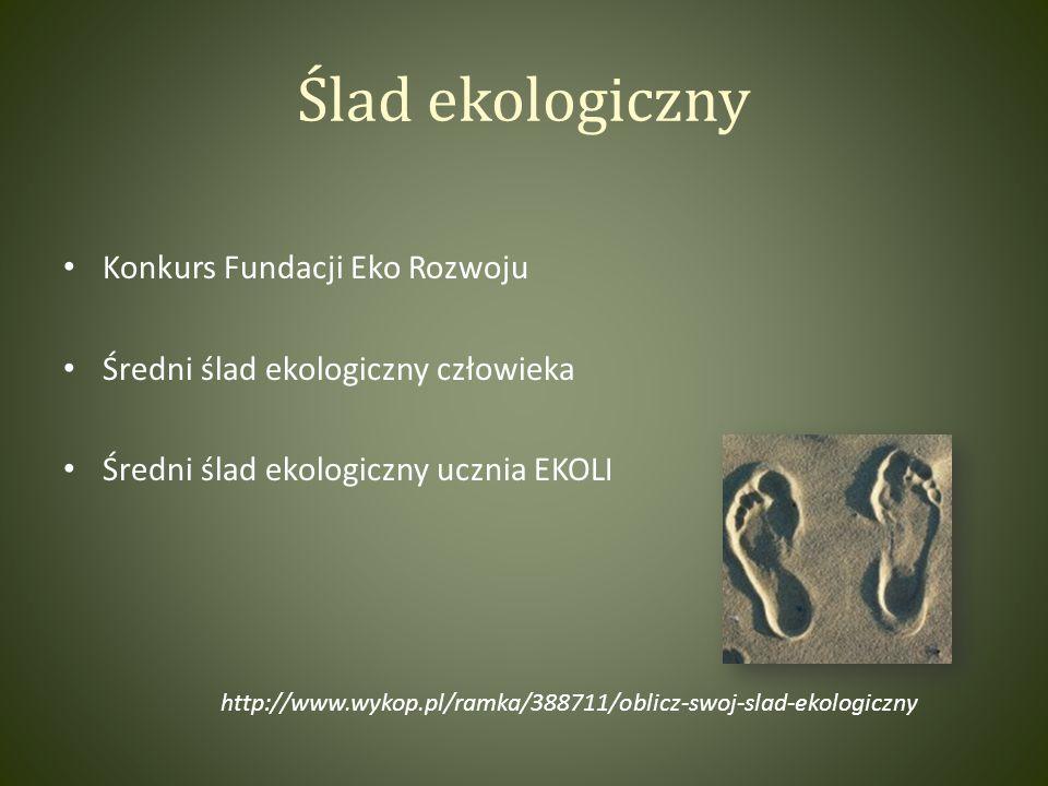Ślad ekologiczny Konkurs Fundacji Eko Rozwoju Średni ślad ekologiczny człowieka Średni ślad ekologiczny ucznia EKOLI http://www.wykop.pl/ramka/388711/oblicz-swoj-slad-ekologiczny