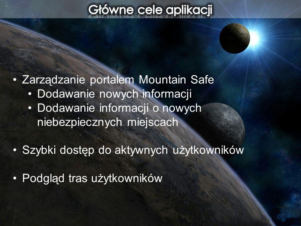 Zarządzanie portalem Mountain Safe Dodawanie nowych informacji Dodawanie informacji o nowych niebezpiecznych miejscach Szybki dostęp do aktywnych użyt