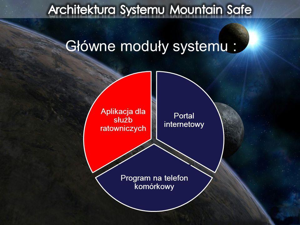 Główne moduły systemu : Portal internetowy Program na telefon komórkowy Aplikacja dla służb ratowniczych