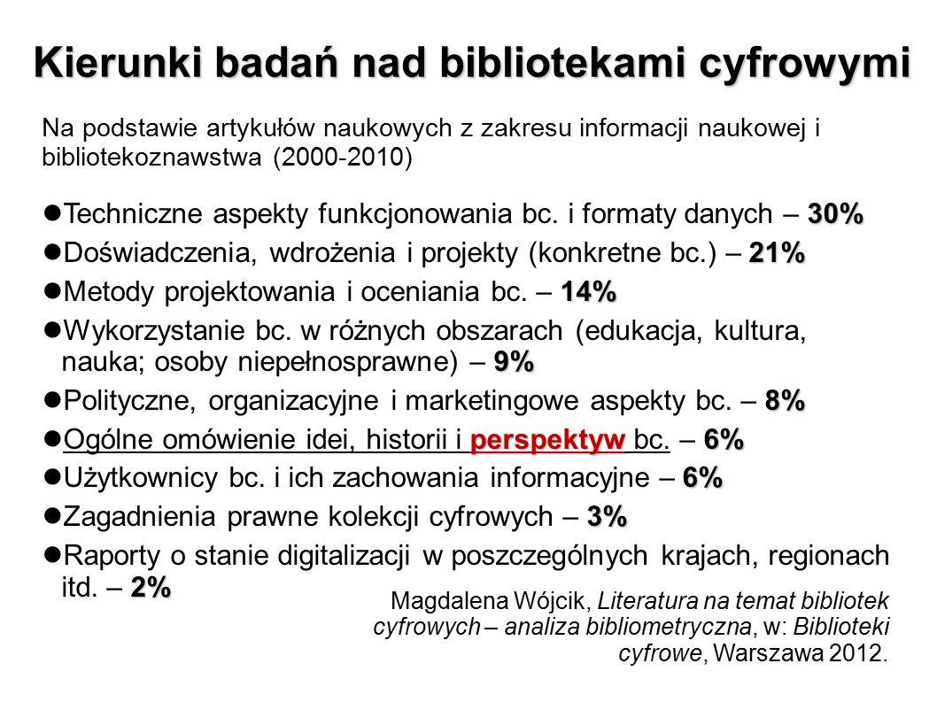 Kierunki badań nad bibliotekami cyfrowymi 30% Techniczne aspekty funkcjonowania bc. i formaty danych – 30% 21% Doświadczenia, wdrożenia i projekty (ko