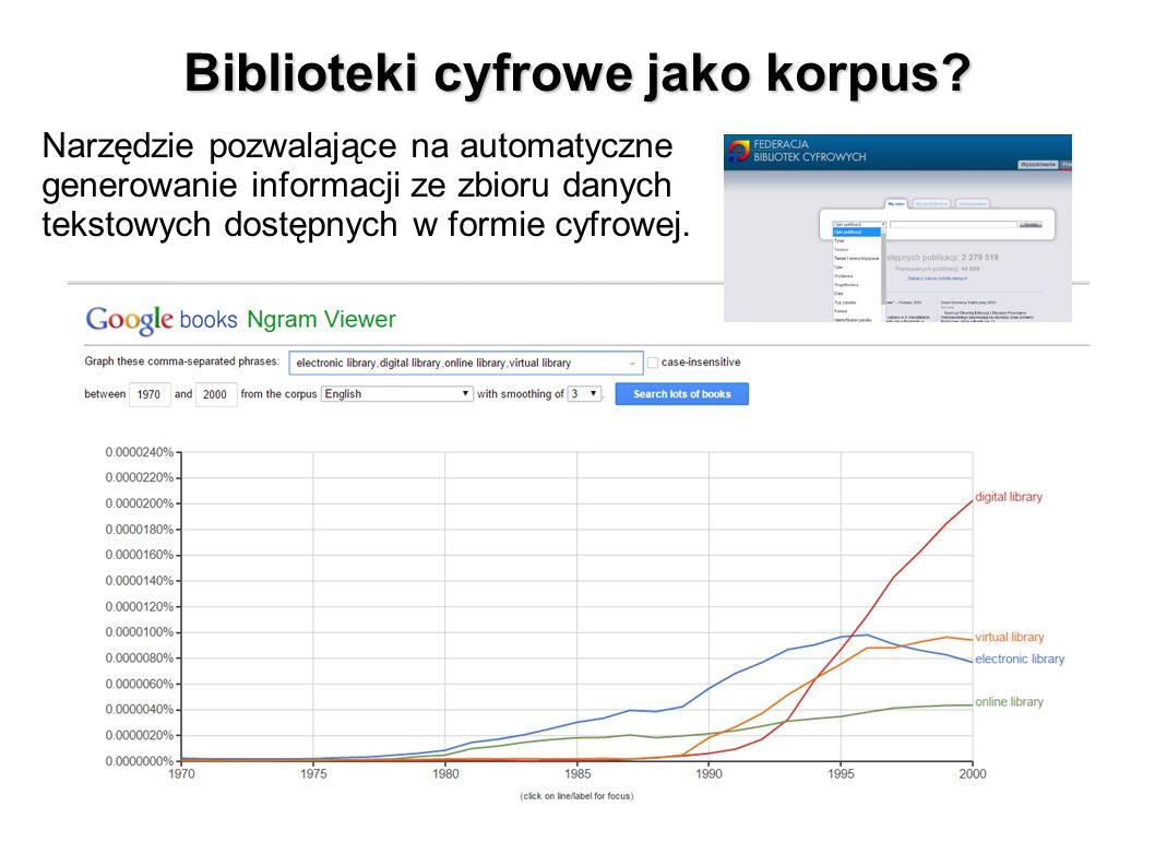 Biblioteki cyfrowe jako korpus? Narzędzie pozwalające na automatyczne generowanie informacji ze zbioru danych tekstowych dostępnych w formie cyfrowej.