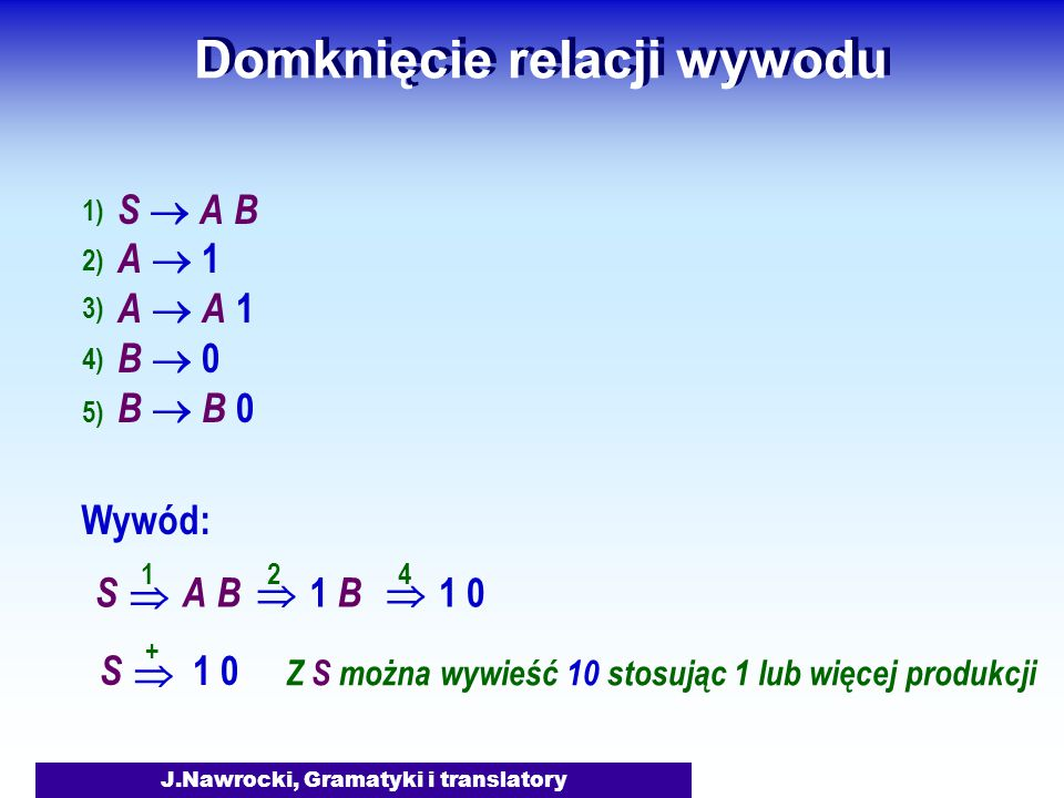 J.Nawrocki, Gramatyki i translatory Domknięcie relacji wywodu S  A B A  1 A  A 1 B  0 B  B 0 Wywód: SA BA B 1 B 1 0  1  2  4 1) 2) 3) 4) 5) S 1 0  + Z S można wywieść 10 stosując 1 lub więcej produkcji