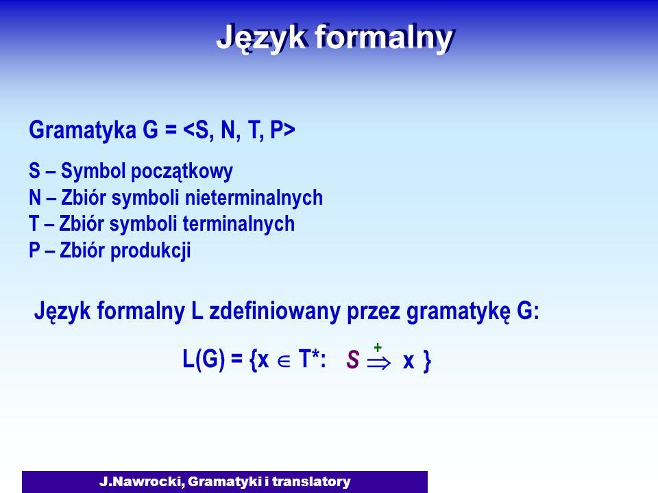 J.Nawrocki, Gramatyki i translatory Język formalny Gramatyka G = S – Symbol początkowy N – Zbiór symboli nieterminalnych T – Zbiór symboli terminalnyc