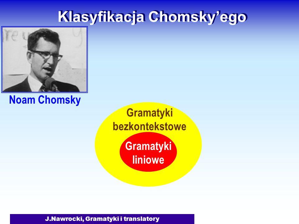 J.Nawrocki, Gramatyki i translatory Klasyfikacja Chomsky'ego Gramatyki liniowe Gramatyki bezkontekstowe Noam Chomsky