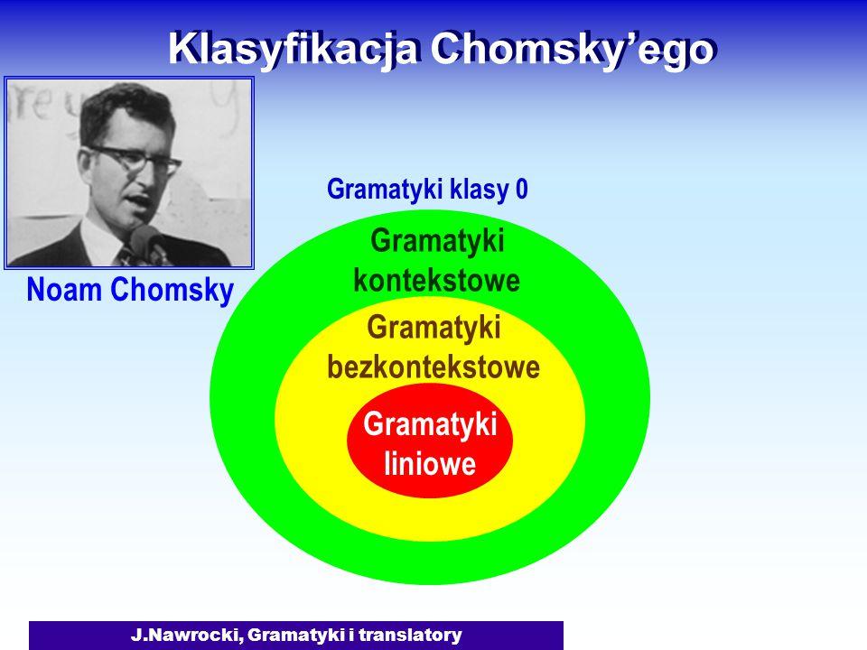 J.Nawrocki, Gramatyki i translatory Gramatyki kontekstowe Klasyfikacja Chomsky'ego Gramatyki liniowe Gramatyki bezkontekstowe Noam Chomsky Gramatyki k