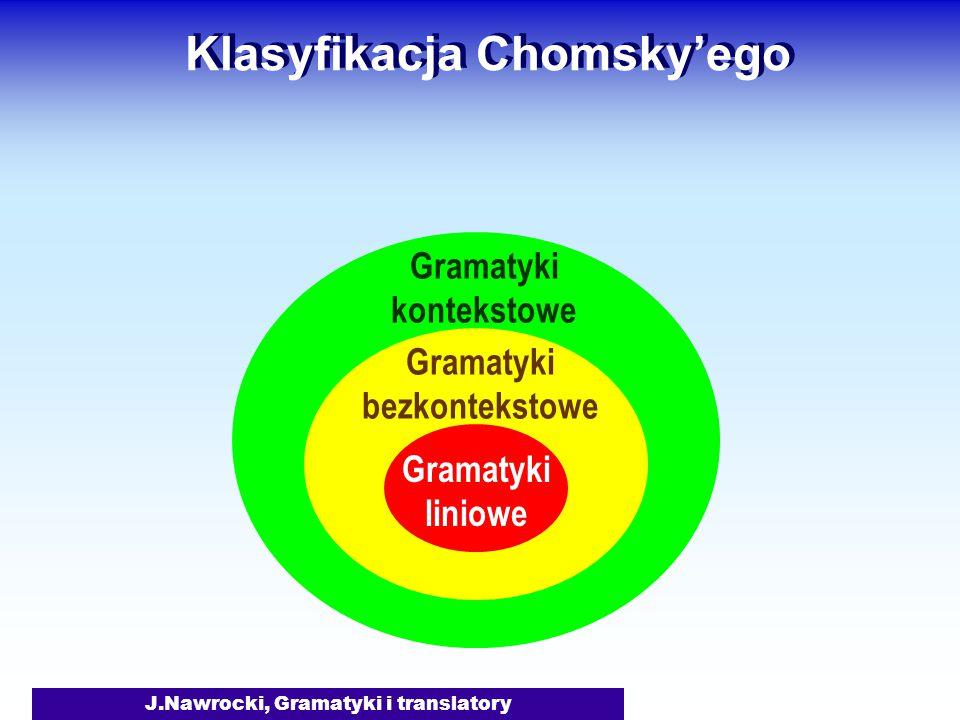 J.Nawrocki, Gramatyki i translatory Gramatyki kontekstowe Klasyfikacja Chomsky'ego Gramatyki liniowe Gramatyki bezkontekstowe