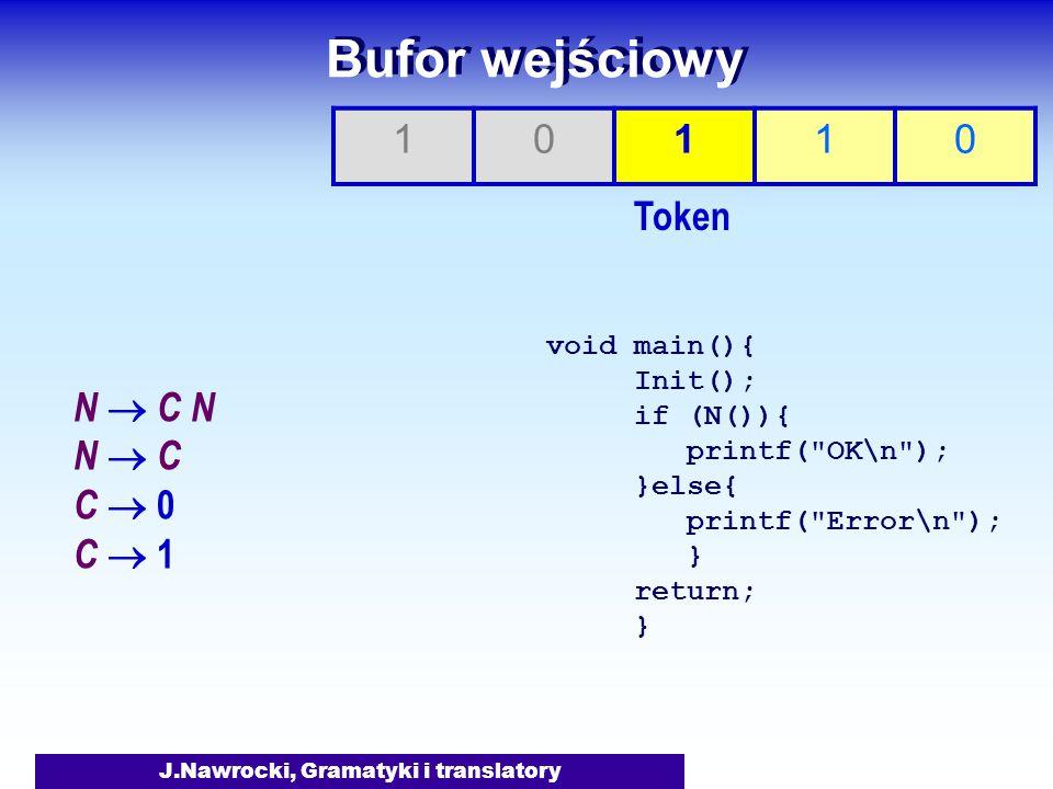 J.Nawrocki, Gramatyki i translatory Bufor wejściowy void main(){ Init(); if (N()){ printf(