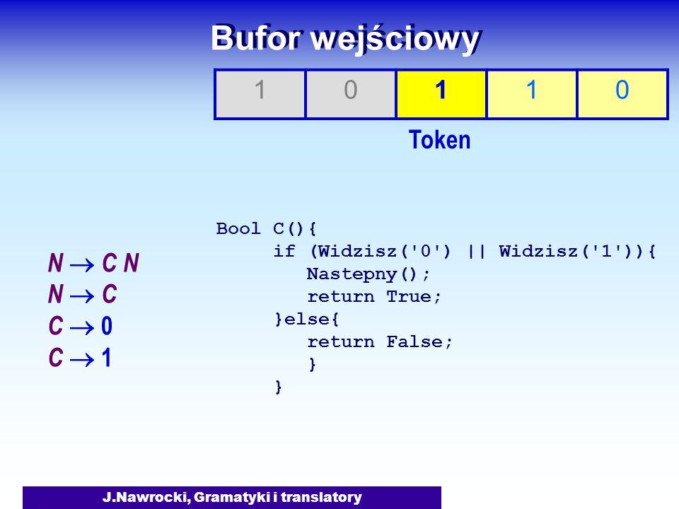 J.Nawrocki, Gramatyki i translatory Bufor wejściowy Bool C(){ if (Widzisz( 0 ) || Widzisz( 1 )){ Nastepny(); return True; }else{ return False; } 10110 Token N  C N N  C C  0 C  1
