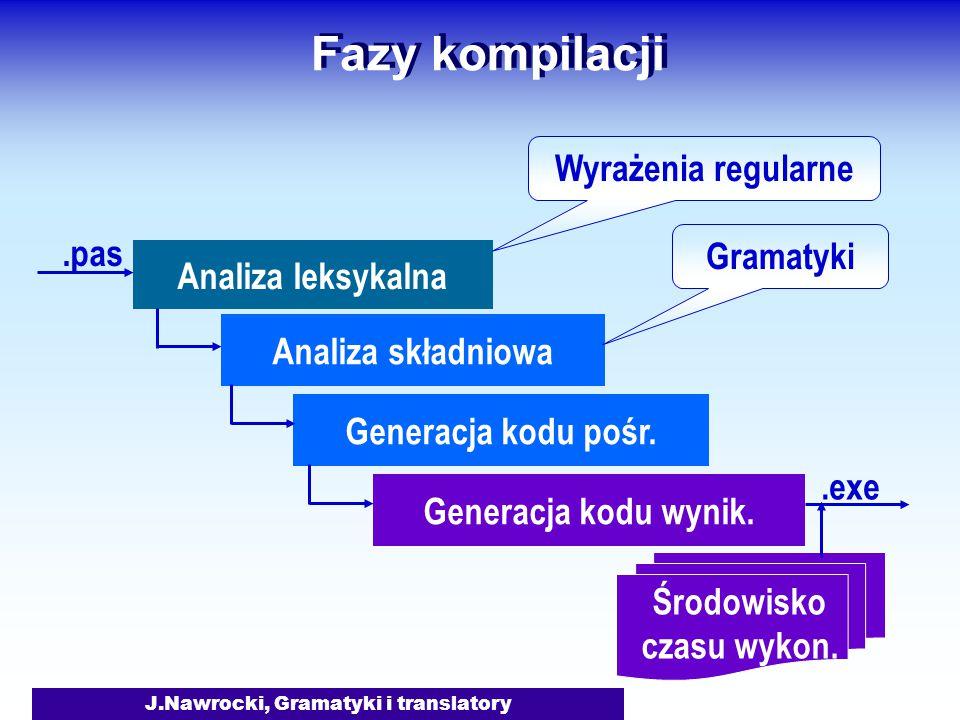 J.Nawrocki, Gramatyki i translatory Fazy kompilacji Analiza leksykalna.pas Środowisko czasu wykon.