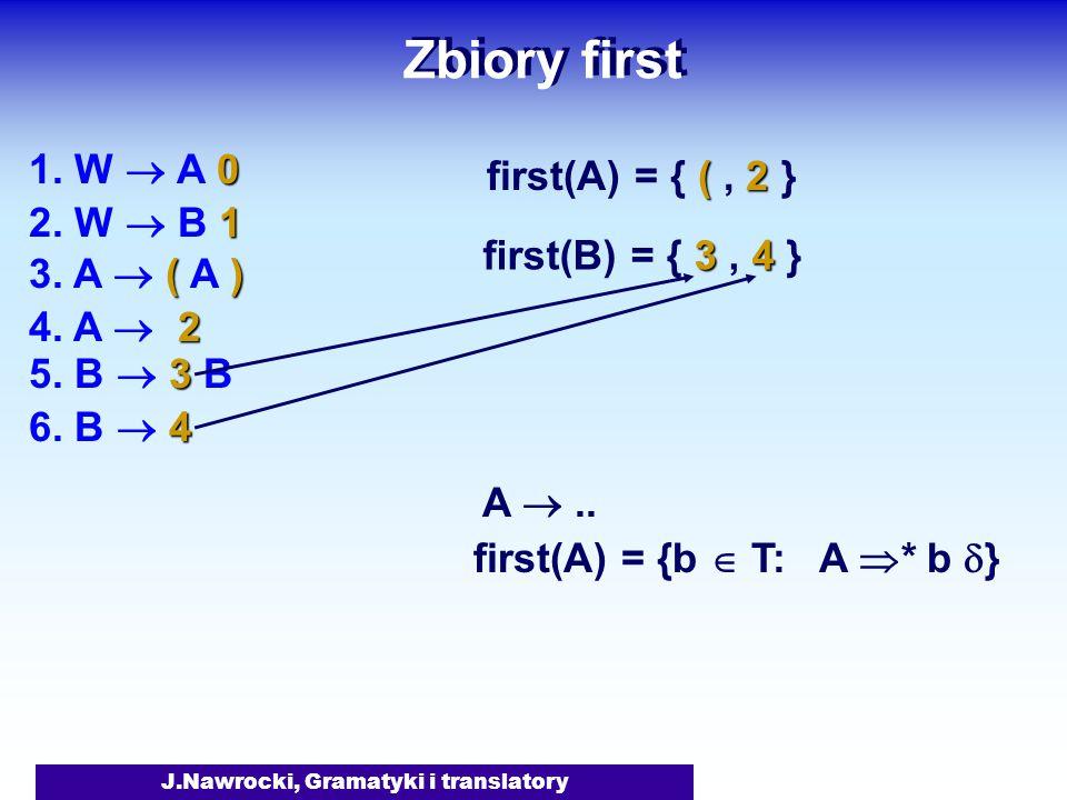 J.Nawrocki, Gramatyki i translatory Zbiory first A ..