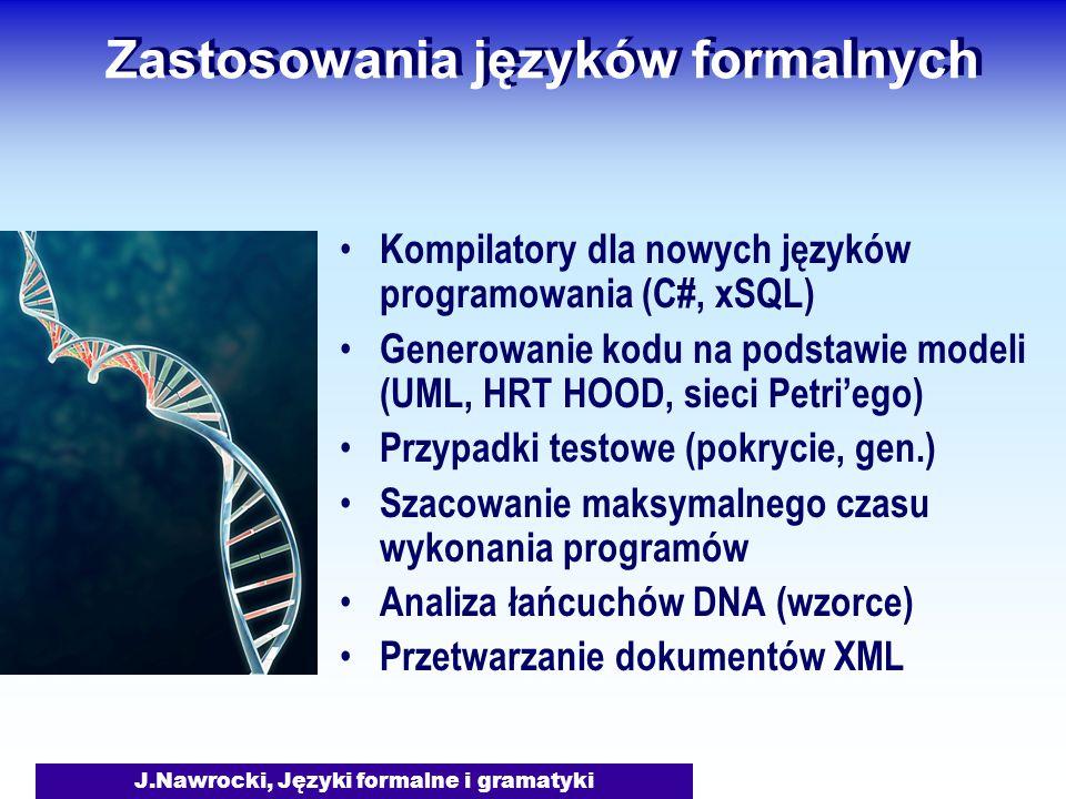 J.Nawrocki, Języki formalne i gramatyki Zastosowania języków formalnych Kompilatory dla nowych języków programowania (C#, xSQL) Generowanie kodu na podstawie modeli (UML, HRT HOOD, sieci Petri'ego) Przypadki testowe (pokrycie, gen.) Szacowanie maksymalnego czasu wykonania programów Analiza łańcuchów DNA (wzorce) Przetwarzanie dokumentów XML