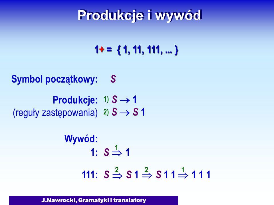 J.Nawrocki, Gramatyki i translatory Produkcje i wywód 1+ =1+ =1+ =1+ = { 1, 11, 111,... } Symbol początkowy: S Produkcje: (reguły zastępowania) S  1