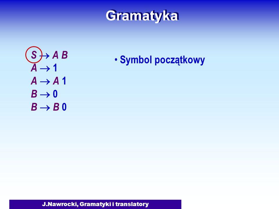 J.Nawrocki, Gramatyki i translatory Gramatyka S  A B A  1 A  A 1 B  0 B  B 0 Symbol początkowy