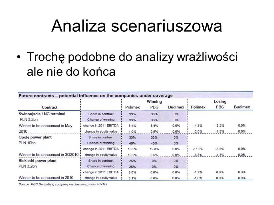 Analiza scenariuszowa Trochę podobne do analizy wrażliwości ale nie do końca