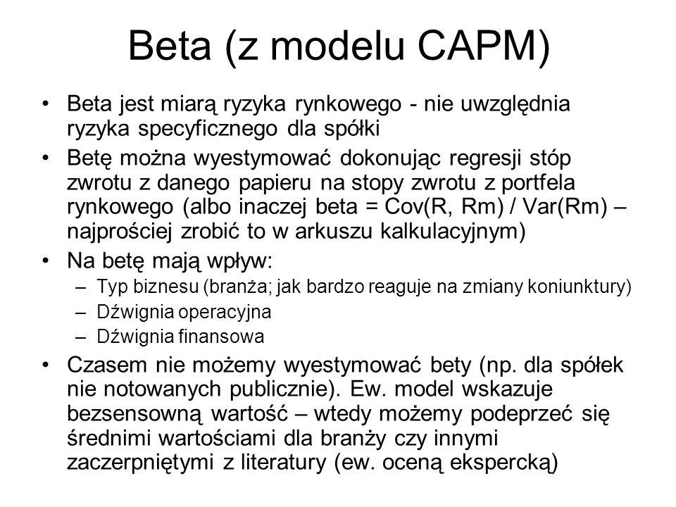 Beta (z modelu CAPM) Beta jest miarą ryzyka rynkowego - nie uwzględnia ryzyka specyficznego dla spółki Betę można wyestymować dokonując regresji stóp