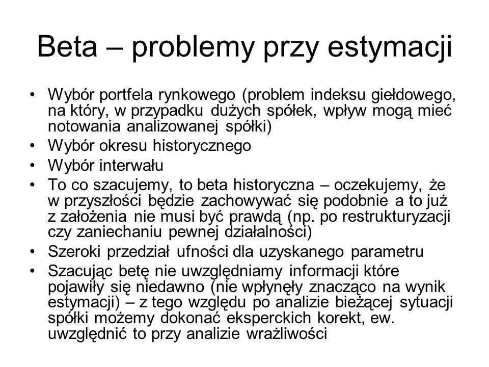 Beta – problemy przy estymacji Wybór portfela rynkowego (problem indeksu giełdowego, na który, w przypadku dużych spółek, wpływ mogą mieć notowania an