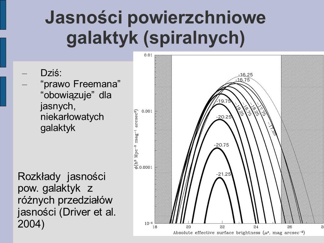 Jasności powierzchniowe galaktyk (spiralnych) – Dziś: – prawo Freemana obowiązuje dla jasnych, niekarłowatych galaktyk Rozkłady jasności pow.