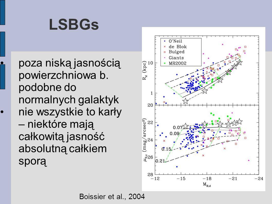 LSBGs poza niską jasnością powierzchniowa b.