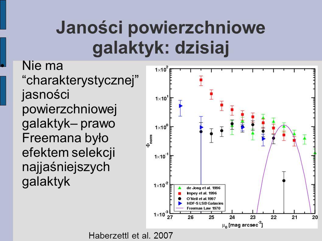Janości powierzchniowe galaktyk: dzisiaj Nie ma charakterystycznej jasności powierzchniowej galaktyk– prawo Freemana było efektem selekcji najjaśniejszych galaktyk Haberzettl et al.