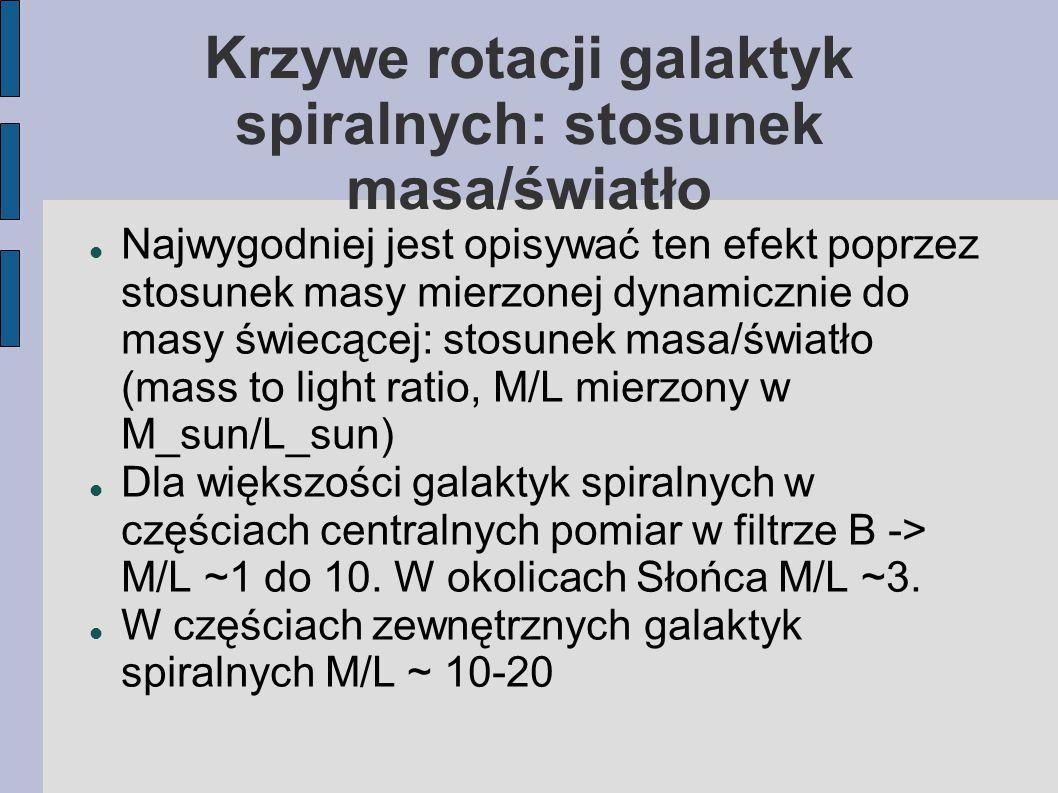 Krzywe rotacji galaktyk spiralnych: stosunek masa/światło Najwygodniej jest opisywać ten efekt poprzez stosunek masy mierzonej dynamicznie do masy świecącej: stosunek masa/światło (mass to light ratio, M/L mierzony w M_sun/L_sun) Dla większości galaktyk spiralnych w częściach centralnych pomiar w filtrze B -> M/L ~1 do 10.